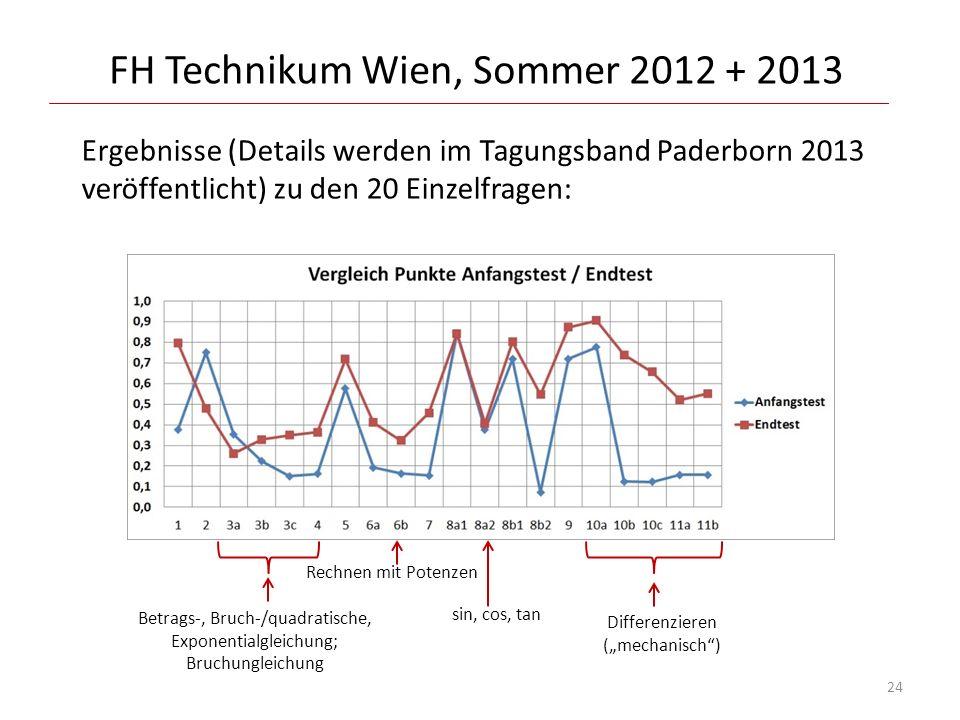 FH Technikum Wien, Sommer 2012 + 2013 Ergebnisse (Details werden im Tagungsband Paderborn 2013 veröffentlicht) zu den 20 Einzelfragen: Betrags-, Bruch