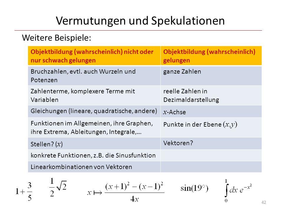 Vermutungen und Spekulationen Weitere Beispiele: 42 Objektbildung (wahrscheinlich) nicht oder nur schwach gelungen Objektbildung (wahrscheinlich) gelu