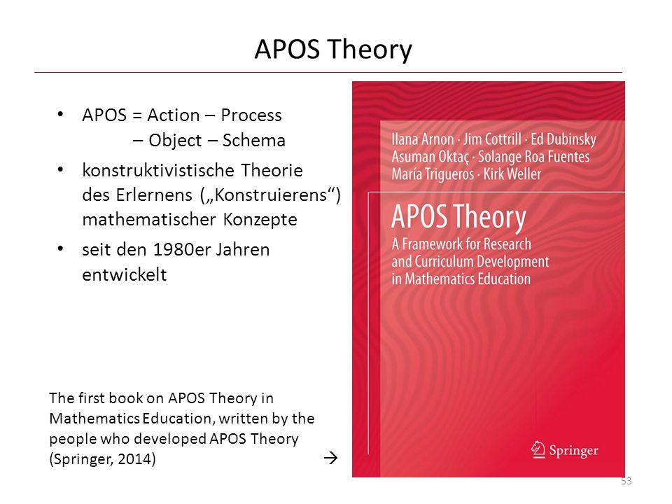 APOS Theory APOS = Action – Process – Object – Schema konstruktivistische Theorie des Erlernens (Konstruierens) mathematischer Konzepte seit den 1980e