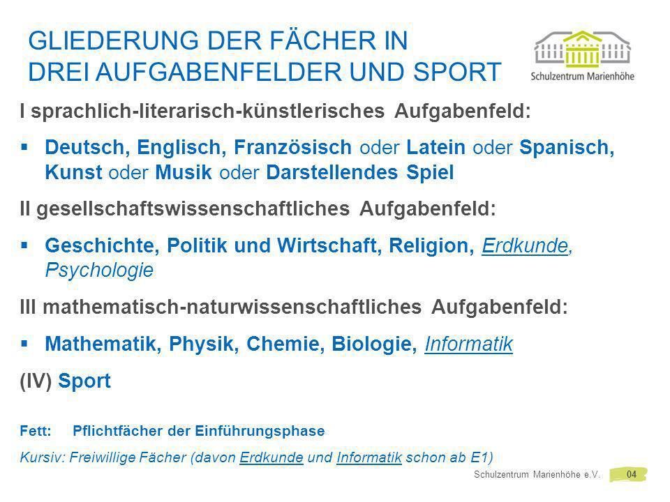 GLIEDERUNG DER FÄCHER IN DREI AUFGABENFELDER UND SPORT I sprachlich-literarisch-künstlerisches Aufgabenfeld: Deutsch, Englisch, Französisch oder Latei