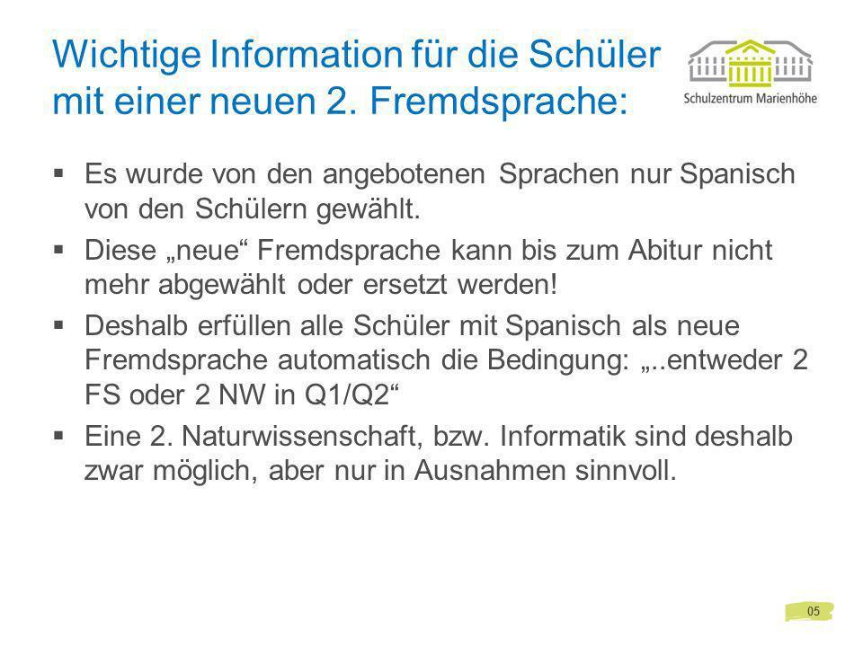 Wichtige Information für die Schüler mit einer neuen 2. Fremdsprache: Es wurde von den angebotenen Sprachen nur Spanisch von den Schülern gewählt. Die