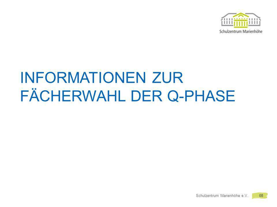 INFORMATIONEN ZUR FÄCHERWAHL DER Q-PHASE Schulzentrum Marienhöhe e.V.08