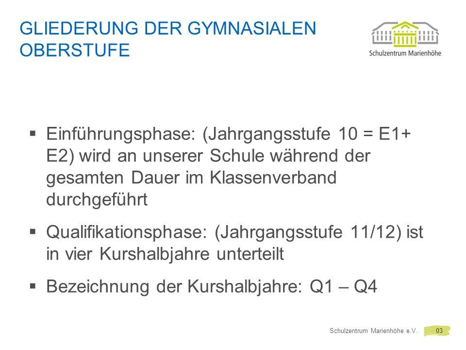 Schulzentrum Marienhöhe e.V.14 marienhoehe.de/Lernen/Oberstuf e /Online-Wahl Oberstufe