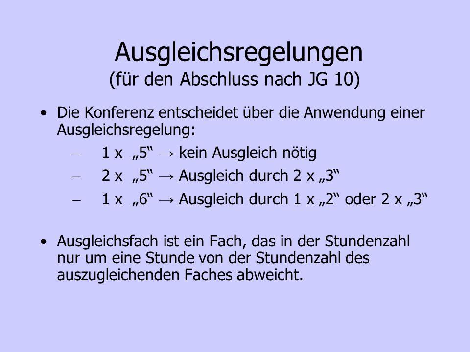 Ausgleichsregelungen (für den Abschluss nach JG 10) Die Konferenz entscheidet über die Anwendung einer Ausgleichsregelung: – 1 x 5 kein Ausgleich nötig – 2 x 5 Ausgleich durch 2 x 3 – 1 x 6 Ausgleich durch 1 x 2 oder 2 x 3 Ausgleichsfach ist ein Fach, das in der Stundenzahl nur um eine Stunde von der Stundenzahl des auszugleichenden Faches abweicht.