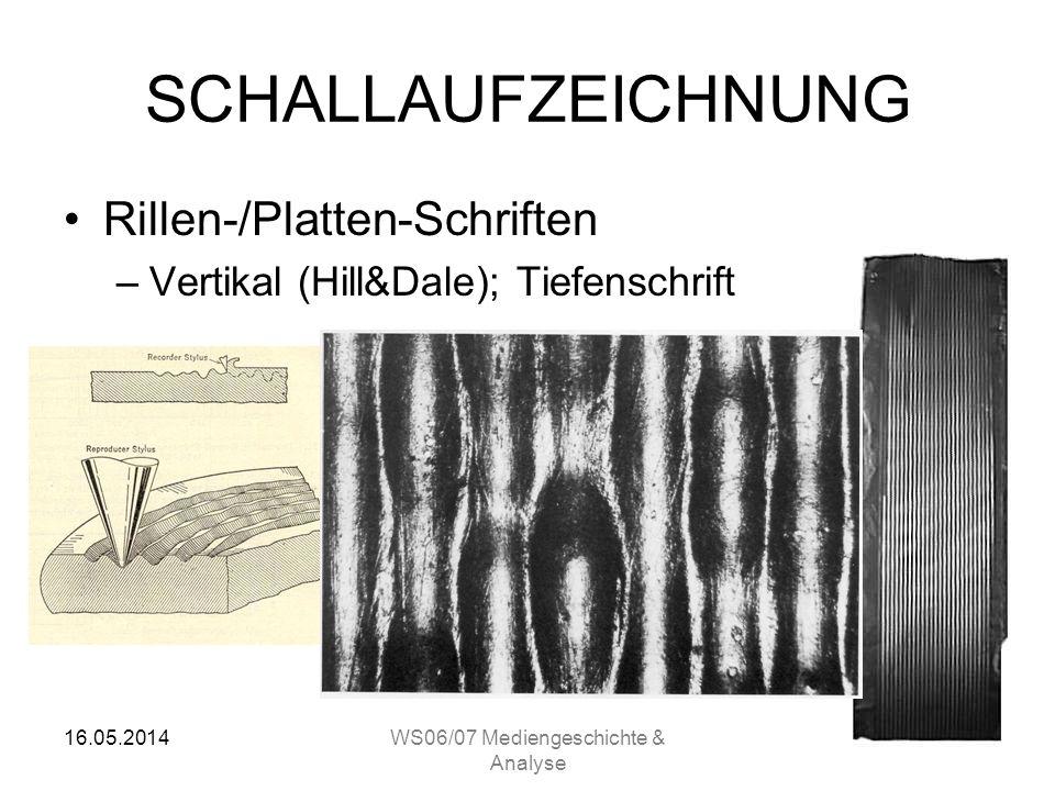 16.05.2014WS06/07 Mediengeschichte & Analyse 10/allen SCHALLAUFZEICHNUNG 1887 Emil Berliner (D/US): –Patent auf Grammophon und Schallplatte