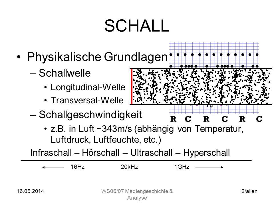 16.05.2014WS06/07 Mediengeschichte & Analyse 2/allen SCHALL Physikalische Grundlagen –Schallwelle Longitudinal-Welle Transversal-Welle –Schallgeschwindigkeit z.B.