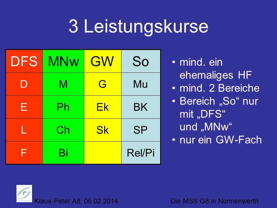 Klaus-Peter Alt, 06.02.2014 Die MSS G8 in Nonnenwerth 3 Leistungskurse Rel/PiBiF SPSkChL BKEkPhE MuGMD SoGWMNwDFS mind. ein ehemaliges HF mind. 2 Bere