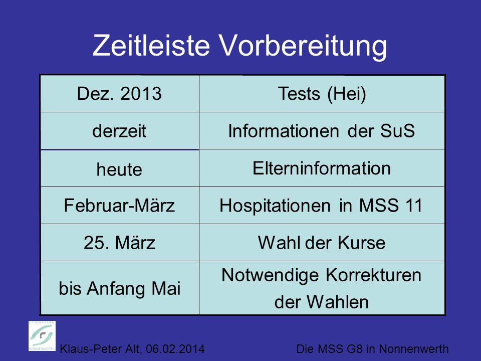 Klaus-Peter Alt, 06.02.2014 Die MSS G8 in Nonnenwerth Zeitleiste Vorbereitung Notwendige Korrekturen der Wahlen bis Anfang Mai Wahl der Kurse25. März