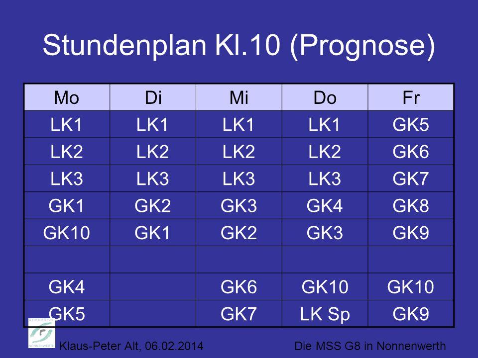 Klaus-Peter Alt, 06.02.2014 Die MSS G8 in Nonnenwerth Stundenplan Kl.10 (Prognose) MoDiMiDoFr LK1 GK5 LK2 GK6 LK3 GK7 GK1GK2GK3GK4GK8 GK10GK1GK2GK3GK9 GK4GK6GK10 GK5GK7LK SpGK9