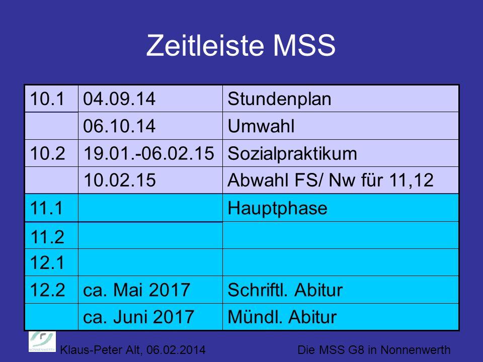 Klaus-Peter Alt, 06.02.2014 Die MSS G8 in Nonnenwerth Zeitleiste MSS Mündl. Abiturca. Juni 2017 Schriftl. Abiturca. Mai 201712.2 12.1 11.2 Hauptphase1