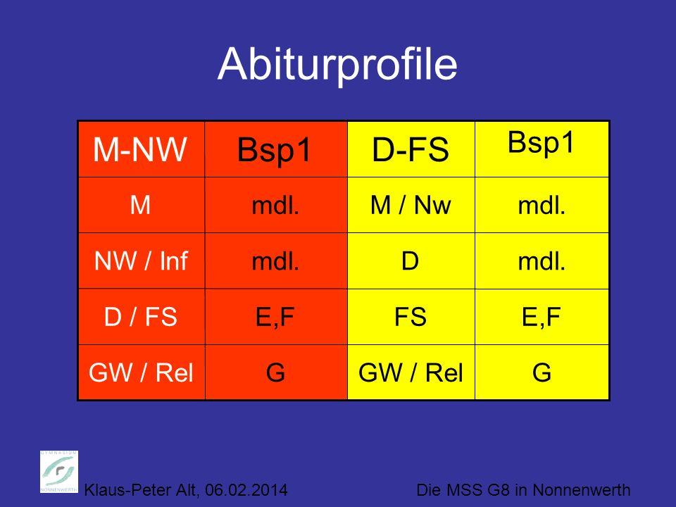 Klaus-Peter Alt, 06.02.2014 Die MSS G8 in Nonnenwerth Abiturprofile GGW / RelG E,FFSE,FD / FS mdl.D NW / Inf mdl.M / Nwmdl.M Bsp1 D-FSBsp1M-NW