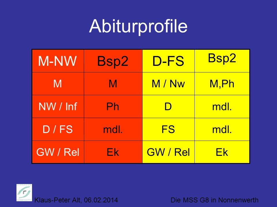Klaus-Peter Alt, 06.02.2014 Die MSS G8 in Nonnenwerth Abiturprofile EkGW / RelEkGW / Rel mdl.FSmdl.D / FS mdl.DPhNW / Inf M,PhM / NwMM Bsp2 D-FSBsp2M-NW