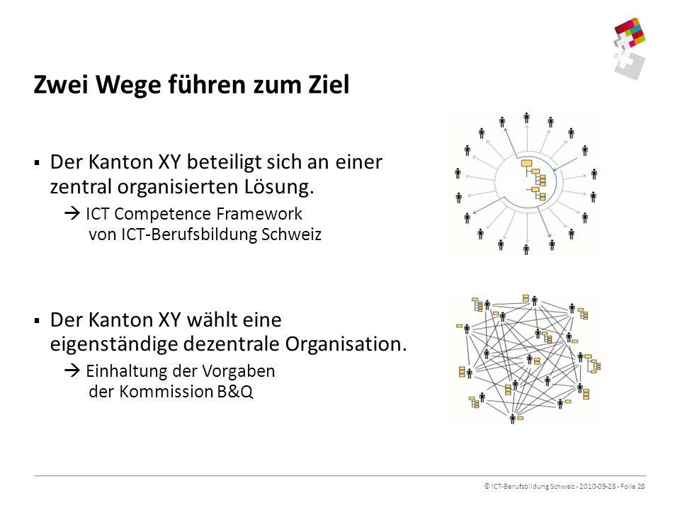 © ICT-Berufsbildung Schweiz - 2010-09-28 - Folie 28 Zwei Wege führen zum Ziel Der Kanton XY beteiligt sich an einer zentral organisierten Lösung.