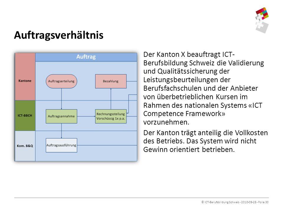 © ICT-Berufsbildung Schweiz - 2010-09-28 - Folie 30 Auftragsverhältnis Der Kanton X beauftragt ICT- Berufsbildung Schweiz die Validierung und Qualitätssicherung der Leistungsbeurteilungen der Berufsfachschulen und der Anbieter von überbetrieblichen Kursen im Rahmen des nationalen Systems «ICT Competence Framework» vorzunehmen.
