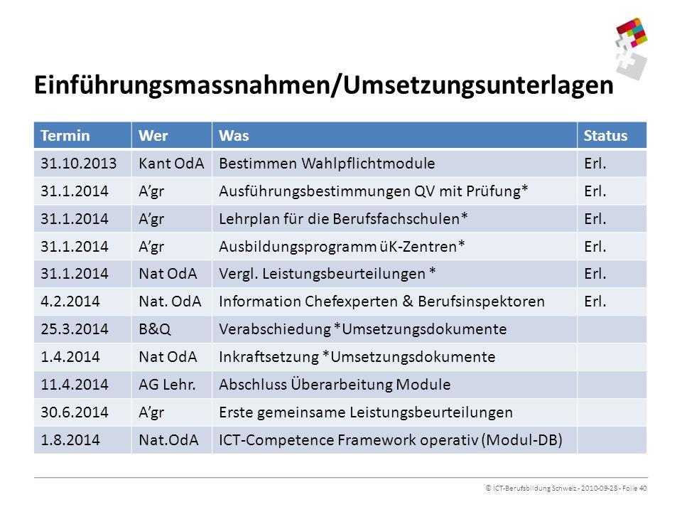 © ICT-Berufsbildung Schweiz - 2010-09-28 - Folie 40 Einführungsmassnahmen/Umsetzungsunterlagen TerminWerWasStatus 31.10.2013Kant OdABestimmen WahlpflichtmoduleErl.