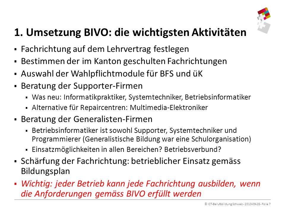 © ICT-Berufsbildung Schweiz - 2010-09-28 - Folie 7 1.