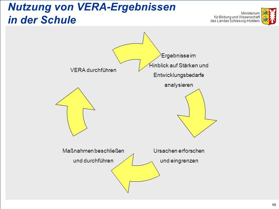 Ministerium für Bildung und Wissenschaft des Landes Schleswig-Holstein 10 Nutzung von VERA-Ergebnissen in der Schule Ergebnisse im Hinblick auf Stärken und Entwicklungsbedarfe analysieren Ursachen erforschen und eingrenzen Maßnahmen beschließen und durchführen VERA durchführen
