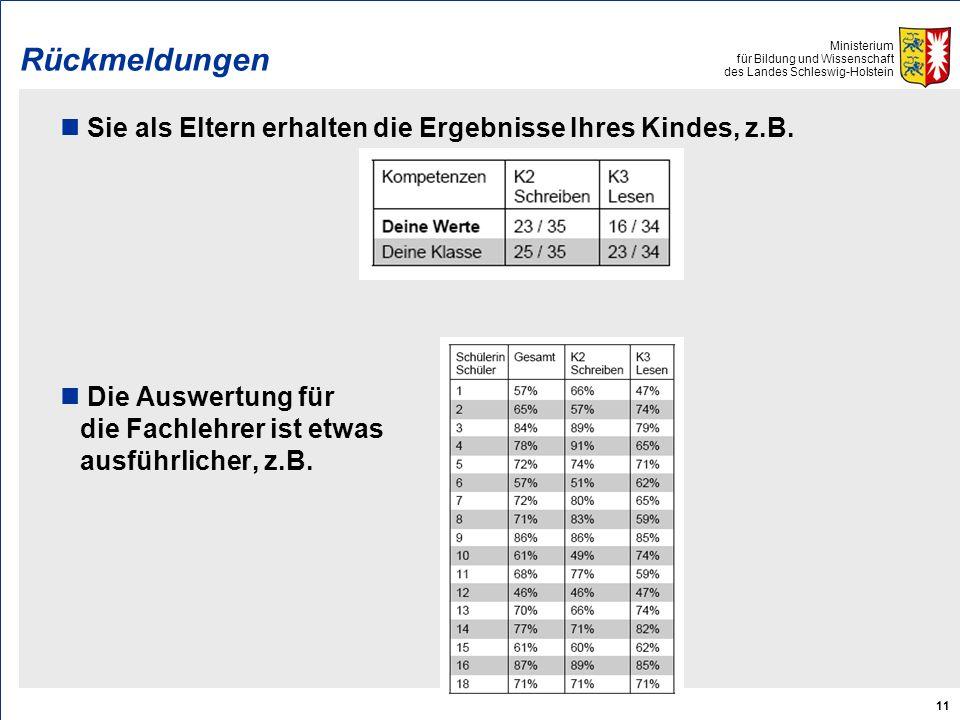 Ministerium für Bildung und Wissenschaft des Landes Schleswig-Holstein 11 Rückmeldungen Sie als Eltern erhalten die Ergebnisse Ihres Kindes, z.B.
