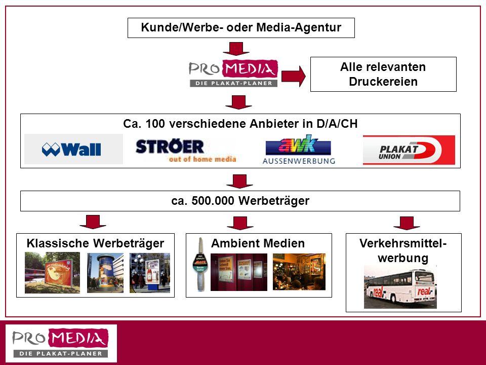 Kunde/Werbe- oder Media-Agentur Alle relevanten Druckereien ca. 500.000 Werbeträger Klassische WerbeträgerAmbient MedienVerkehrsmittel- werbung Ca. 10