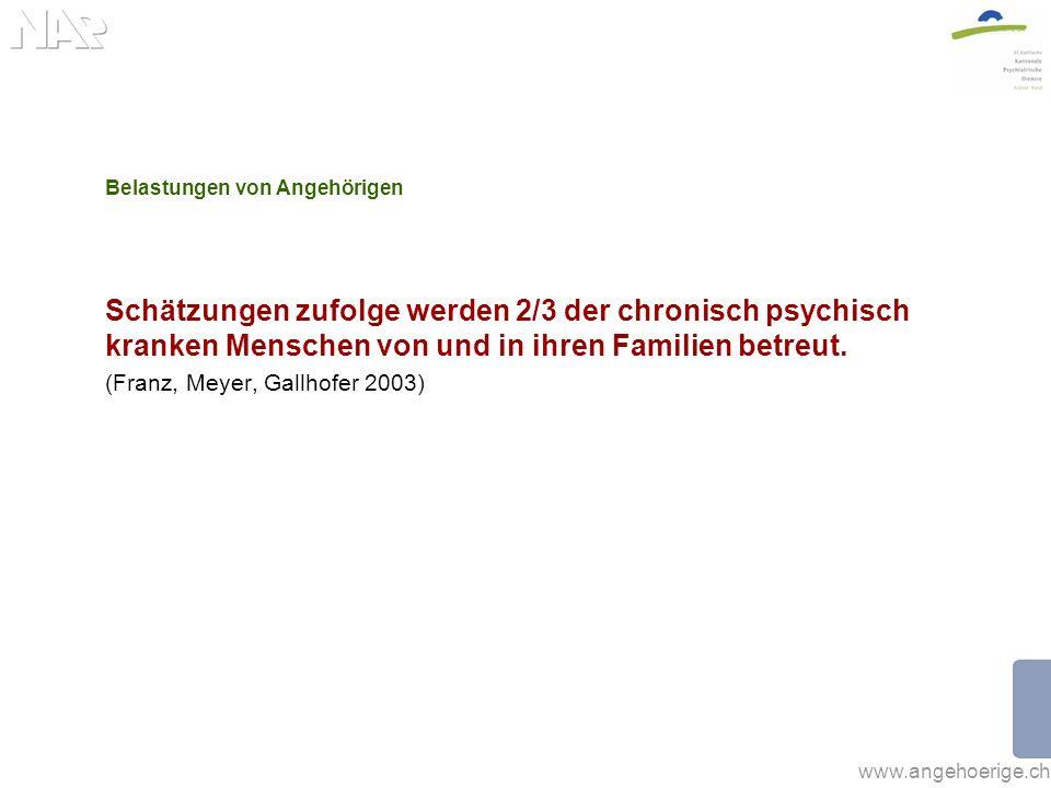 www.angehoerige.ch Belastungen von Angehörigen Schätzungen zufolge werden 2/3 der chronisch psychisch kranken Menschen von und in ihren Familien betre