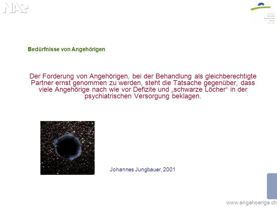 www.angehoerige.ch Bedürfnisse von Angehörigen Der Forderung von Angehörigen, bei der Behandlung als gleichberechtigte Partner ernst genommen zu werde