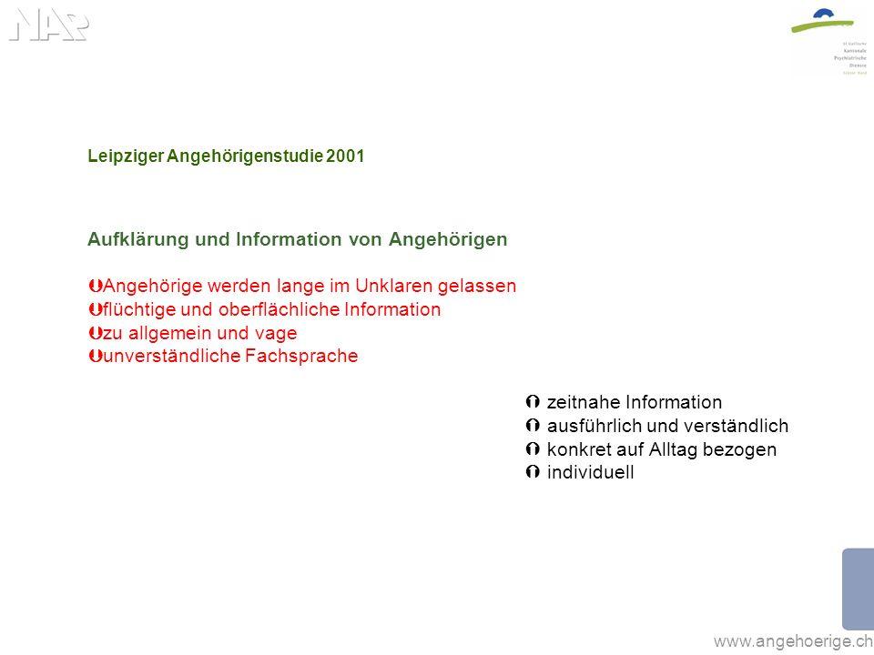 www.angehoerige.ch Leipziger Angehörigenstudie 2001 Aufklärung und Information von Angehörigen Angehörige werden lange im Unklaren gelassen flüchtige