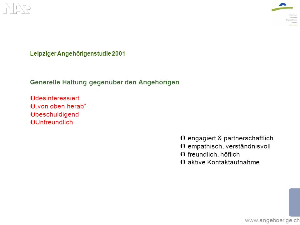 www.angehoerige.ch Leipziger Angehörigenstudie 2001 Generelle Haltung gegenüber den Angehörigen desinteressiert von oben herab beschuldigend Unfreundlich engagiert & partnerschaftlich empathisch, verständnisvoll freundlich, höflich aktive Kontaktaufnahme