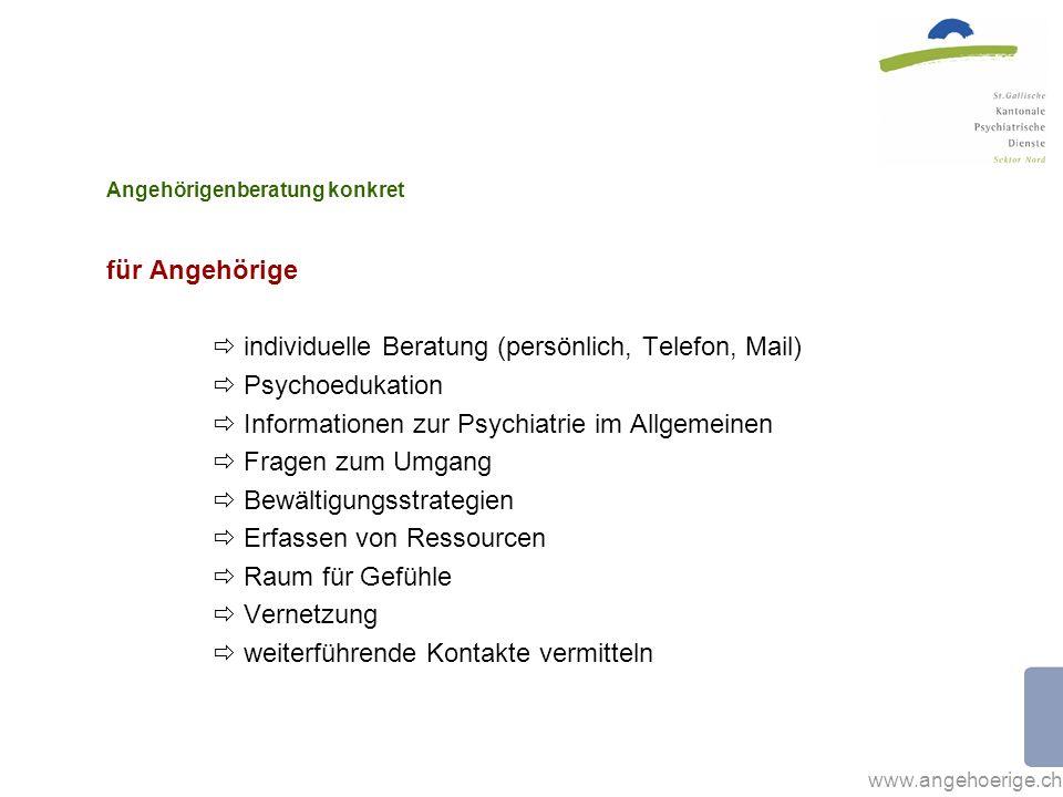 www.angehoerige.ch Angehörigenberatung konkret für Angehörige individuelle Beratung (persönlich, Telefon, Mail) Psychoedukation Informationen zur Psyc