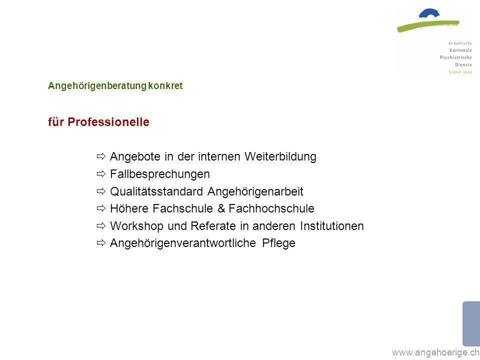 www.angehoerige.ch Angehörigenberatung konkret für Professionelle Angebote in der internen Weiterbildung Fallbesprechungen Qualitätsstandard Angehörig