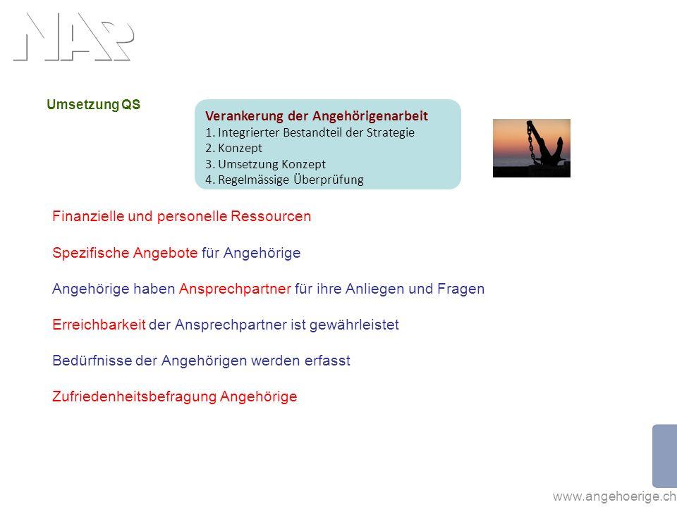 www.angehoerige.ch Umsetzung QS Finanzielle und personelle Ressourcen Spezifische Angebote für Angehörige Angehörige haben Ansprechpartner für ihre An