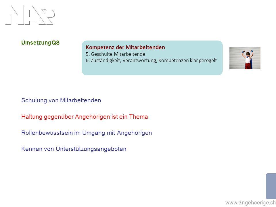www.angehoerige.ch Umsetzung QS Schulung von Mitarbeitenden Haltung gegenüber Angehörigen ist ein Thema Rollenbewusstsein im Umgang mit Angehörigen Ke