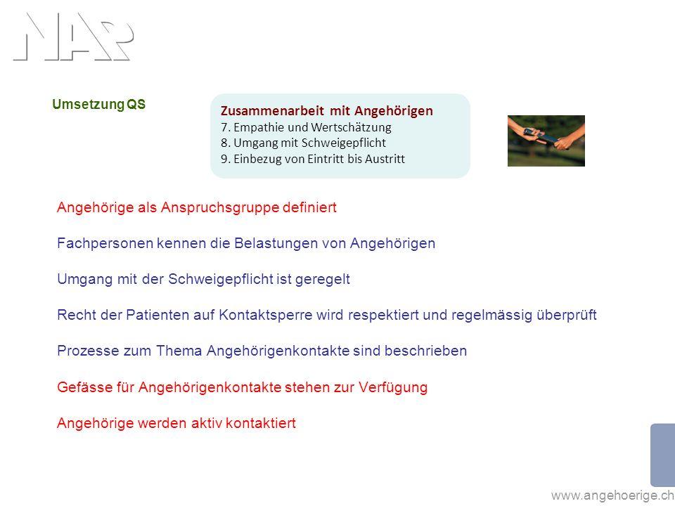 www.angehoerige.ch Umsetzung QS Angehörige als Anspruchsgruppe definiert Fachpersonen kennen die Belastungen von Angehörigen Umgang mit der Schweigepf