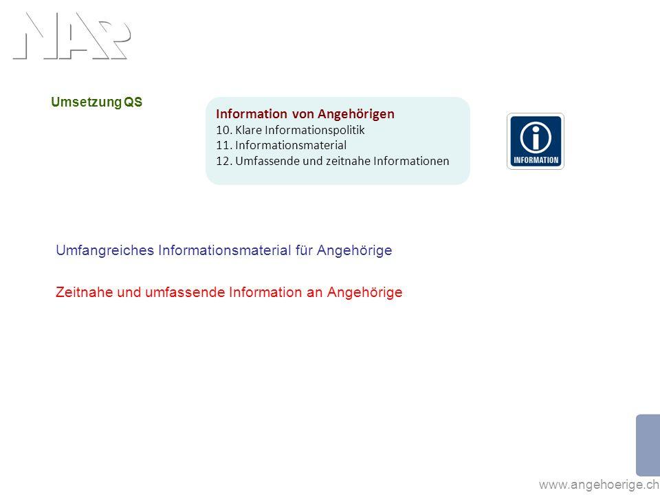 www.angehoerige.ch Umsetzung QS Umfangreiches Informationsmaterial für Angehörige Zeitnahe und umfassende Information an Angehörige Information von An