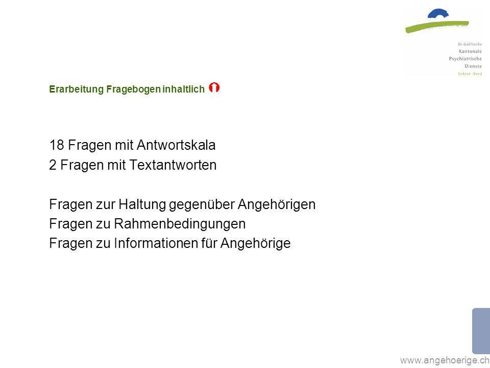 www.angehoerige.ch Erarbeitung Fragebogen inhaltlich 18 Fragen mit Antwortskala 2 Fragen mit Textantworten Fragen zur Haltung gegenüber Angehörigen Fragen zu Rahmenbedingungen Fragen zu Informationen für Angehörige
