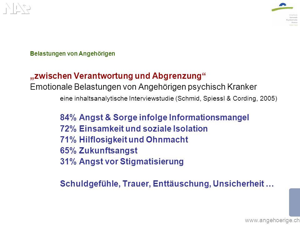 www.angehoerige.ch Belastungen von Angehörigen zwischen Verantwortung und Abgrenzung Emotionale Belastungen von Angehörigen psychisch Kranker eine inh
