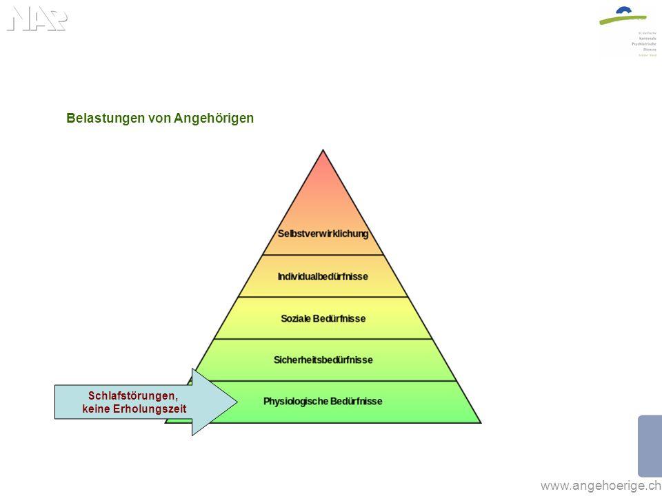 www.angehoerige.ch Belastungen von Angehörigen Schlafstörungen, keine Erholungszeit