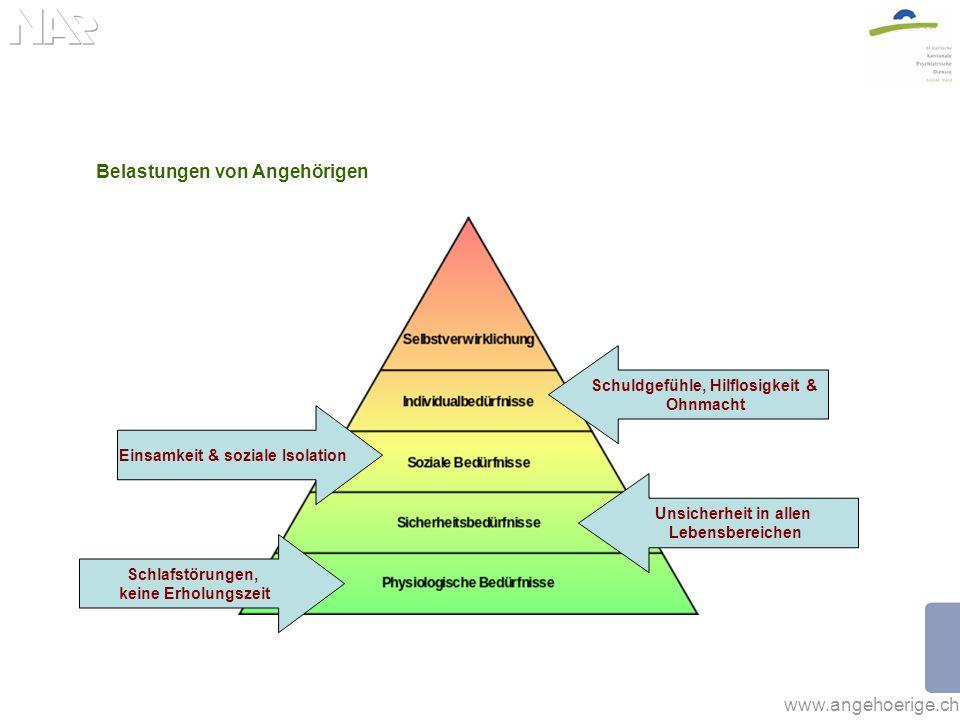 www.angehoerige.ch Angehörigenberatung konkret für Angehörige individuelle Beratung (persönlich, Telefon, Mail) Psychoedukation Informationen zur Psychiatrie im Allgemeinen Fragen zum Umgang Bewältigungsstrategien Erfassen von Ressourcen Raum für Gefühle Vernetzung weiterführende Kontakte vermitteln