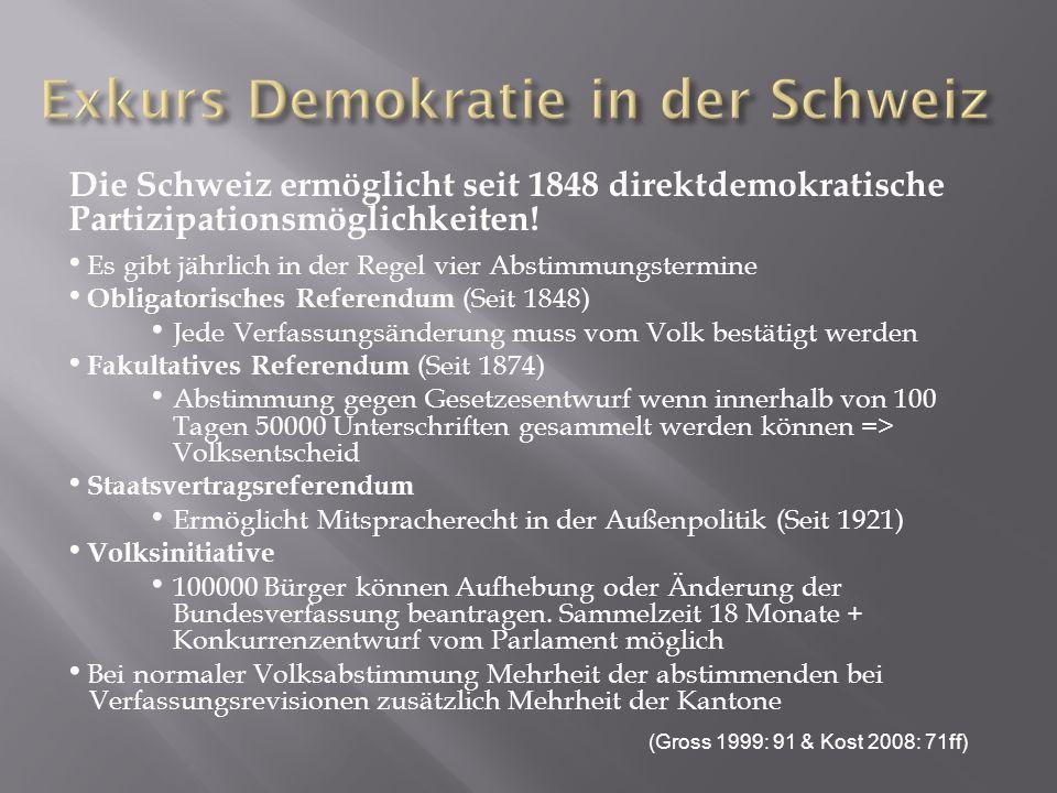 Die Schweiz ermöglicht seit 1848 direktdemokratische Partizipationsmöglichkeiten! Es gibt jährlich in der Regel vier Abstimmungstermine Obligatorische