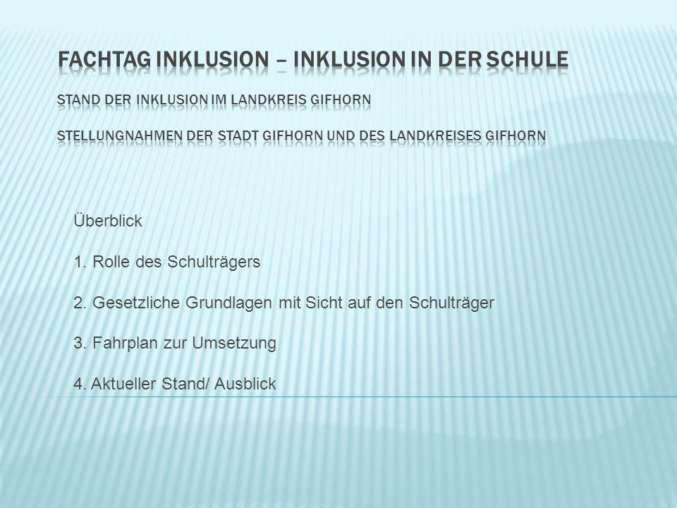 Überblick 1.Rolle des Schulträgers 2. Gesetzliche Grundlagen mit Sicht auf den Schulträger 3.