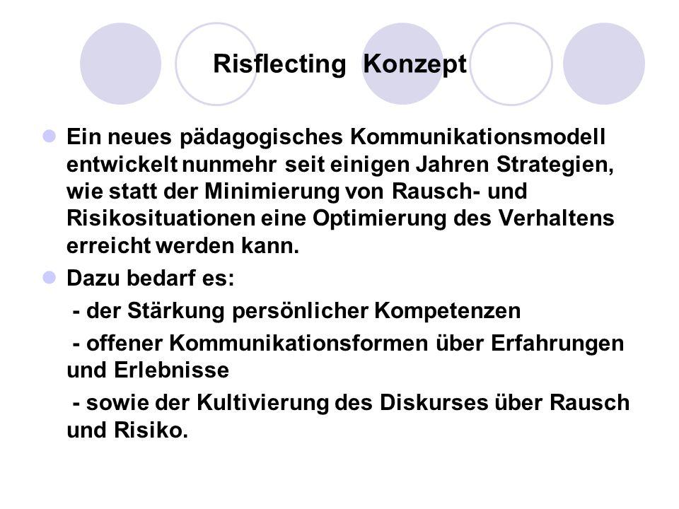 Risflecting Konzept RISFLECTING© VERFOLGT FOLGENDE ZIELE: Rausch- und Risikoerfahrungen auf persönlicher, sozialer und gesellschaftlicher Ebene enttabuisieren.