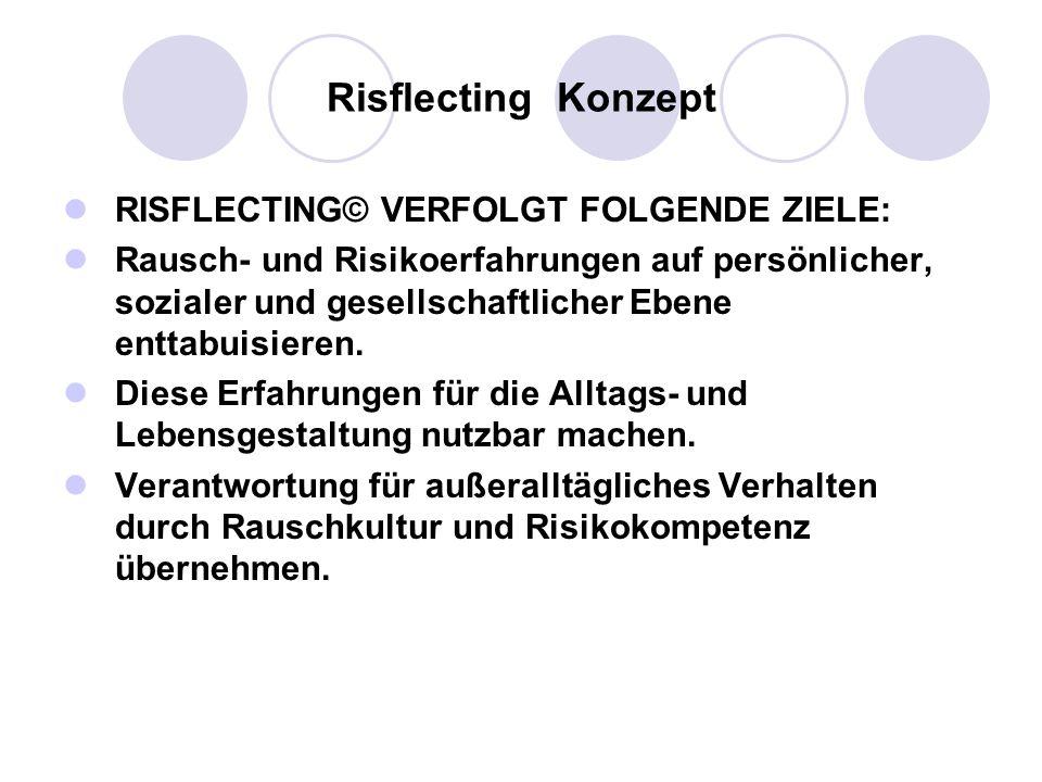 Risflecting Konzept RISFLECTING© VERFOLGT FOLGENDE ZIELE: Rausch- und Risikoerfahrungen auf persönlicher, sozialer und gesellschaftlicher Ebene enttab