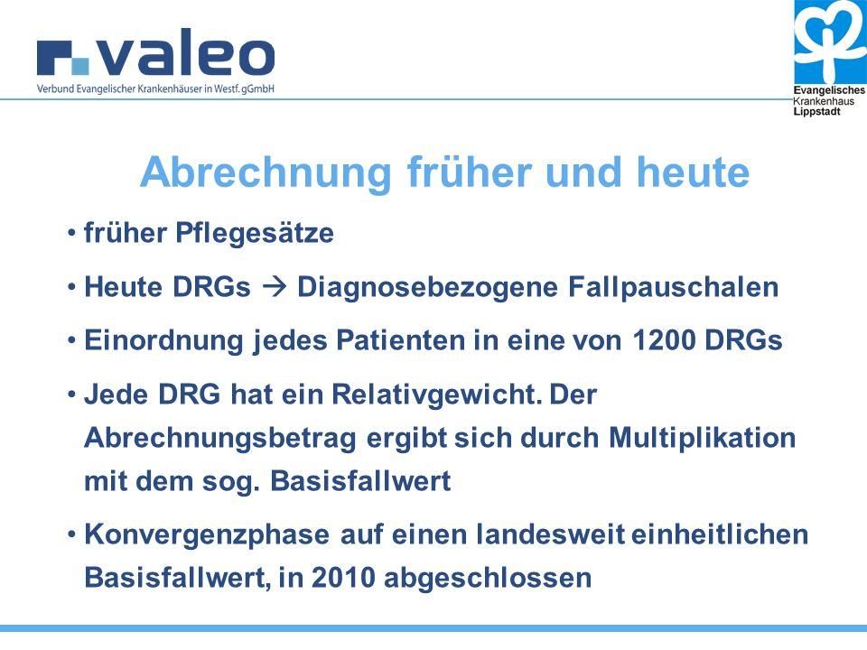 Abrechnung früher und heute früher Pflegesätze Heute DRGs Diagnosebezogene Fallpauschalen Einordnung jedes Patienten in eine von 1200 DRGs Jede DRG hat ein Relativgewicht.