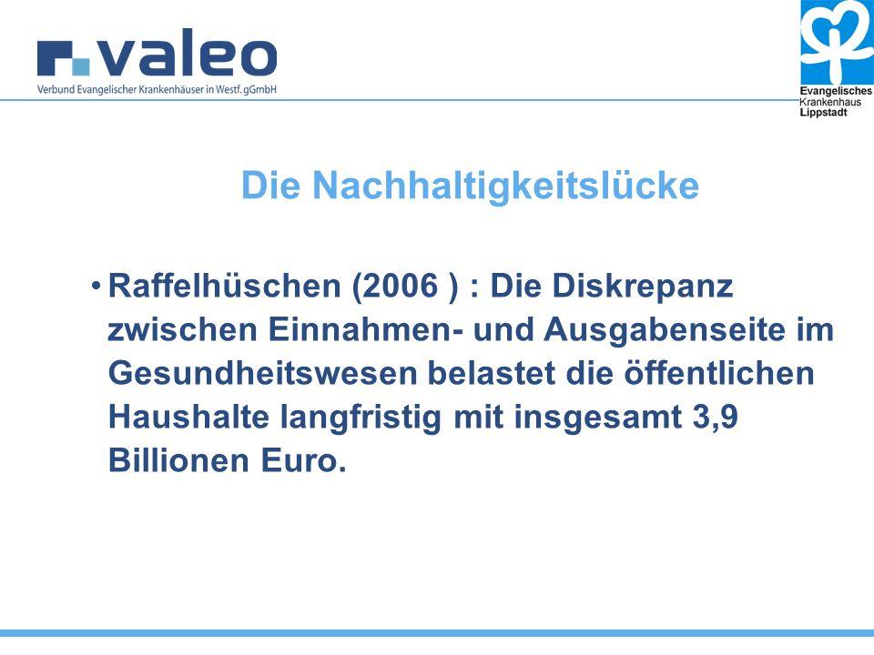Die Nachhaltigkeitslücke Raffelhüschen (2006 ) : Die Diskrepanz zwischen Einnahmen- und Ausgabenseite im Gesundheitswesen belastet die öffentlichen Haushalte langfristig mit insgesamt 3,9 Billionen Euro.
