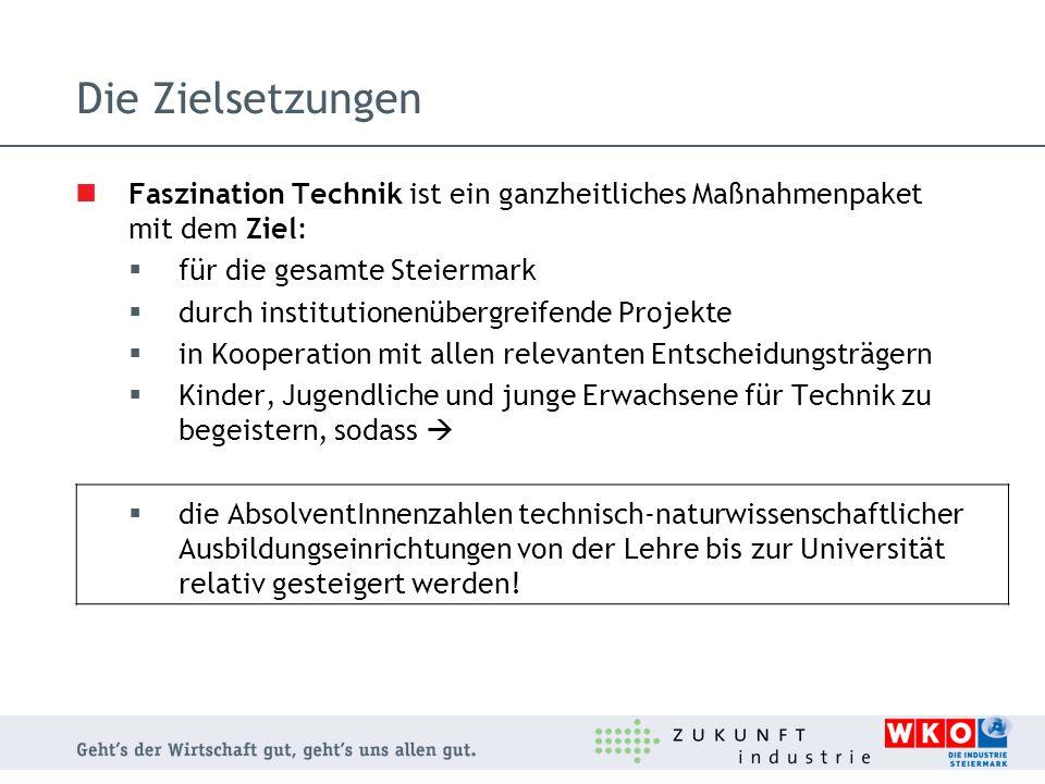 Die Zielsetzungen Faszination Technik ist ein ganzheitliches Maßnahmenpaket mit dem Ziel: für die gesamte Steiermark durch institutionenübergreifende