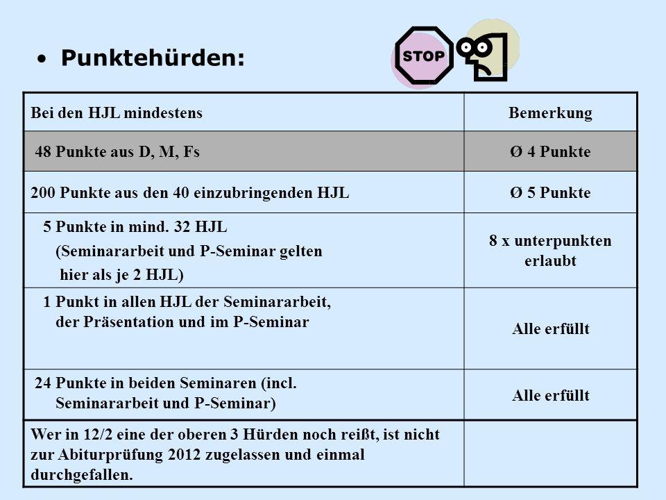 Bei den HJL mindestensBemerkung 48 Punkte aus D, M, FsØ 4 Punkte 200 Punkte aus den 40 einzubringenden HJLØ 5 Punkte 5 Punkte in mind. 32 HJL (Seminar
