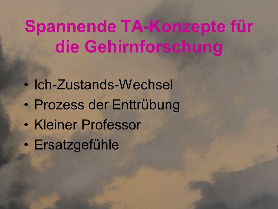 Unbewusstes und TA- Konzepte Ich-Zustände: –Ergänzung von Denken, Fühlen und Verhalten um den Körper-Aspekt (Thomas Weil) –Ich-Zustände als Träger und