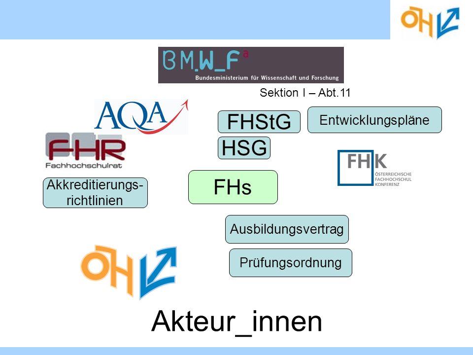 FHs Ausbildungsvertrag Akkreditierungs- richtlinien Entwicklungspläne FHStG HSG Sektion I – Abt.11 Prüfungsordnung Akteur_innen