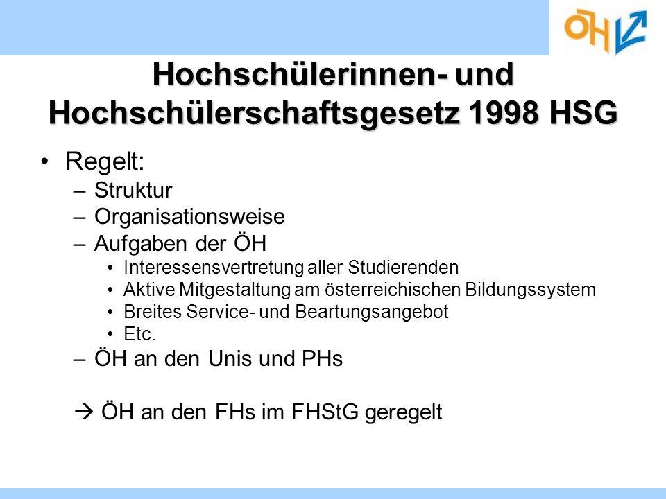 Hochschülerinnen- und Hochschülerschaftsgesetz 1998 HSG Regelt: –Struktur –Organisationsweise –Aufgaben der ÖH Interessensvertretung aller Studierende