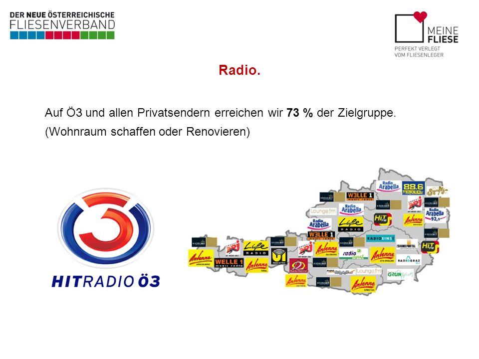 Radio. Auf Ö3 und allen Privatsendern erreichen wir 73 % der Zielgruppe. (Wohnraum schaffen oder Renovieren)