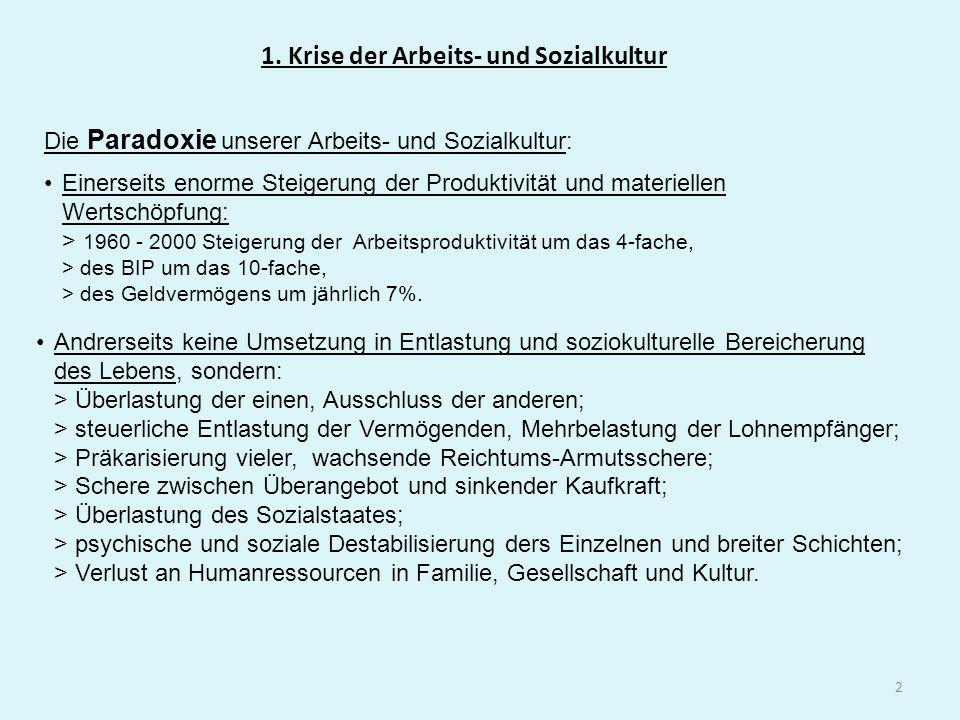 13 Literaturhinweise 1.Franz Alt: Das ökologische Wirtschaftswunder.
